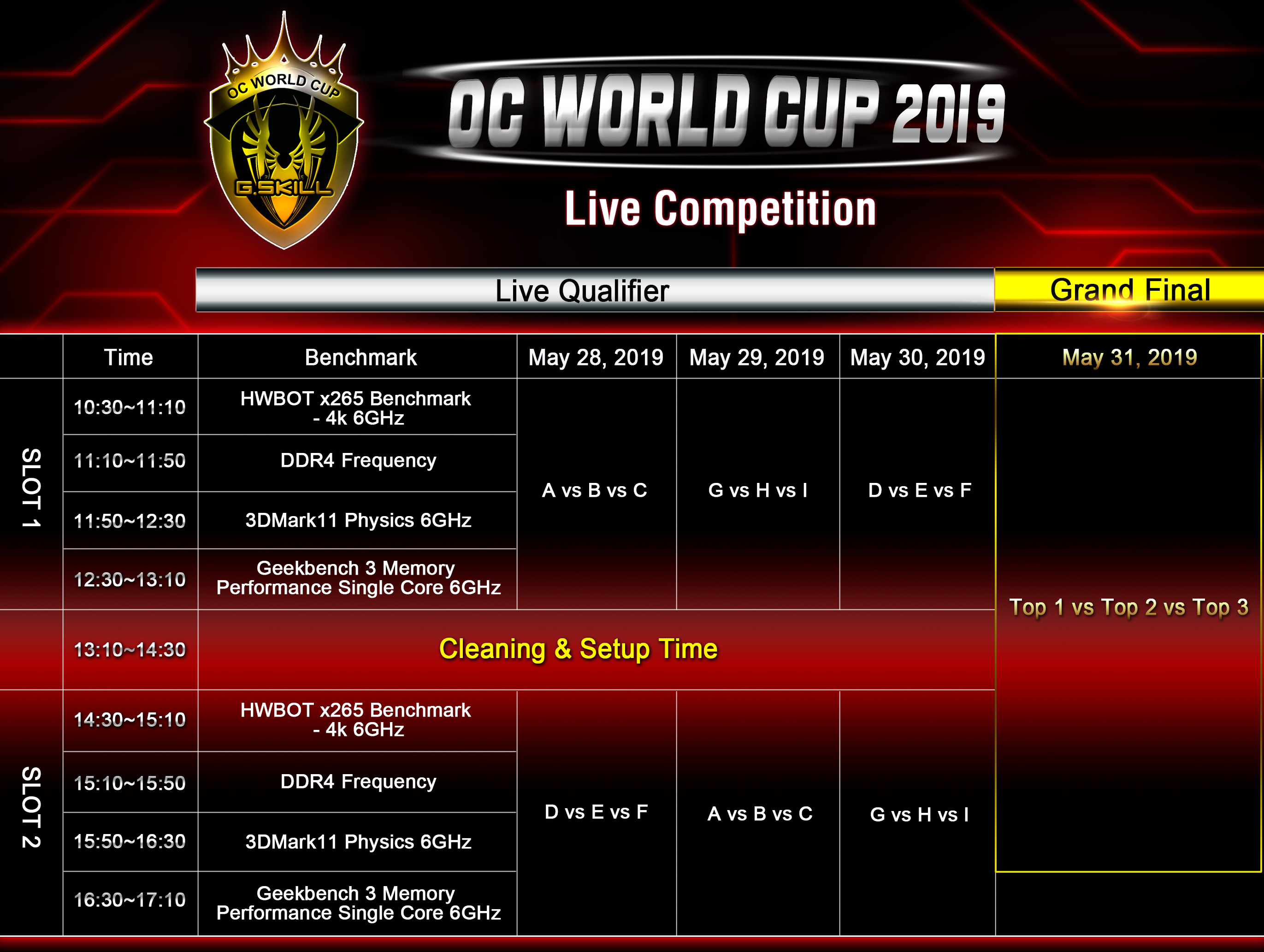 G SKILL Announces OC World Cup 2019 Live Qualifier and Grand